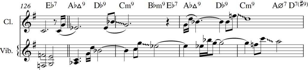 Obrázek 5: Téma II. věty
