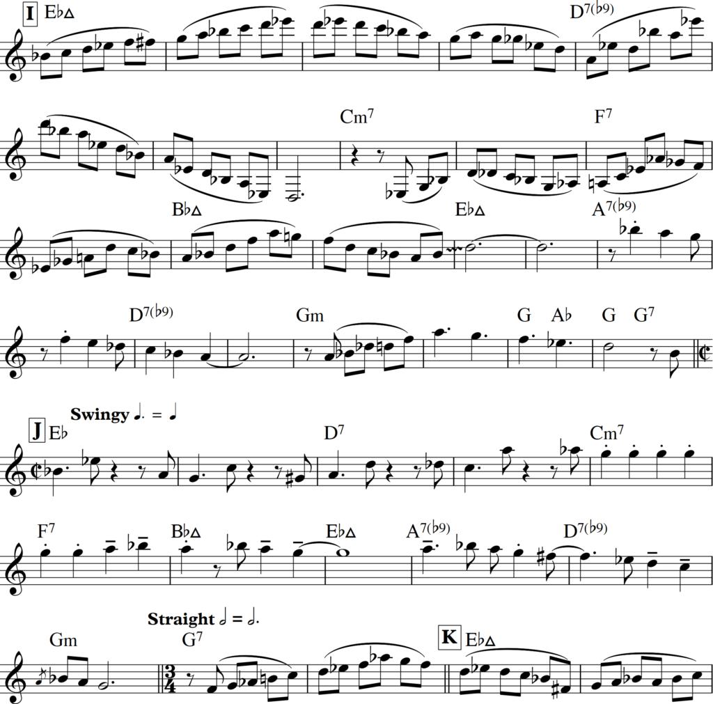 Obrázek 8: Závěr sóla na klarinet a Swingová vsuvka